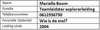 marielle_wie_is_wie